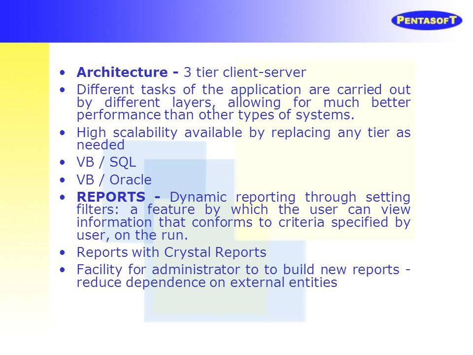 Architecture - 3 tier client-server