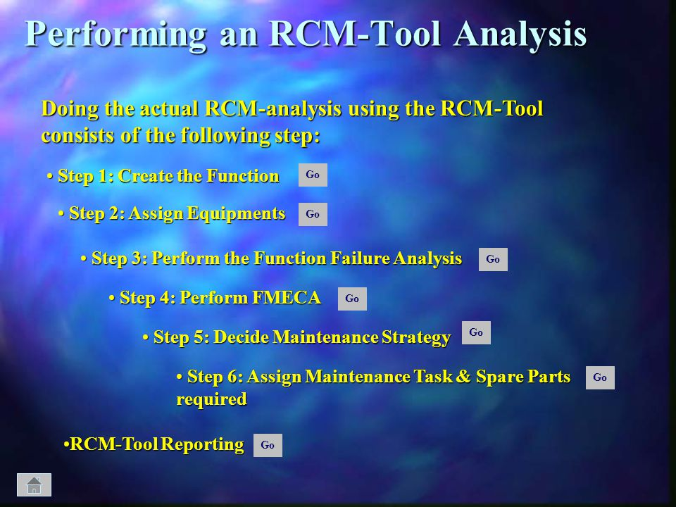 Performing an RCM-Tool Analysis