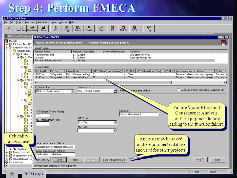 Step 4: Perform FMECA Failure Mode, Effect and Consequence Analysis