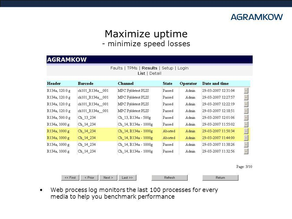 Maximize uptime - minimize speed losses