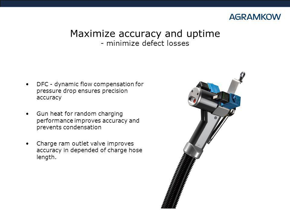 Maximize accuracy and uptime - minimize defect losses