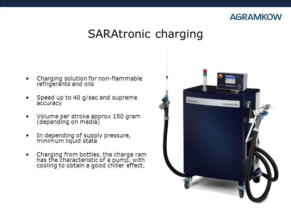 SARAtronic charging Charging solution for non-flammable refrigerants and oils. Speed up to 40 g/sec and supreme accuracy.