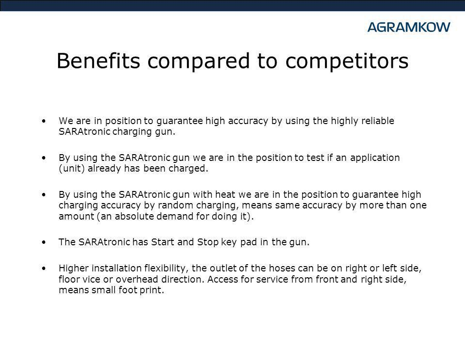 Benefits compared to competitors