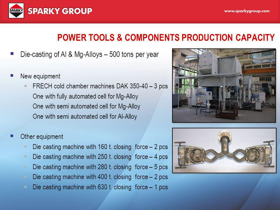 POWER TOOLS & COMPONENTS PRODUCTION CAPACITY