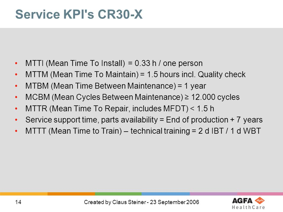 Service KPI s CR30-X MTTI (Mean Time To Install) = 0.33 h / one person