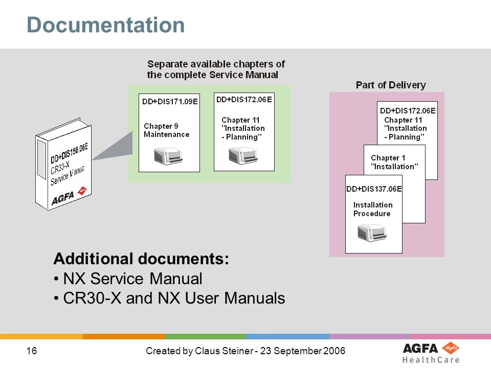Documentation Additional documents: NX Service Manual