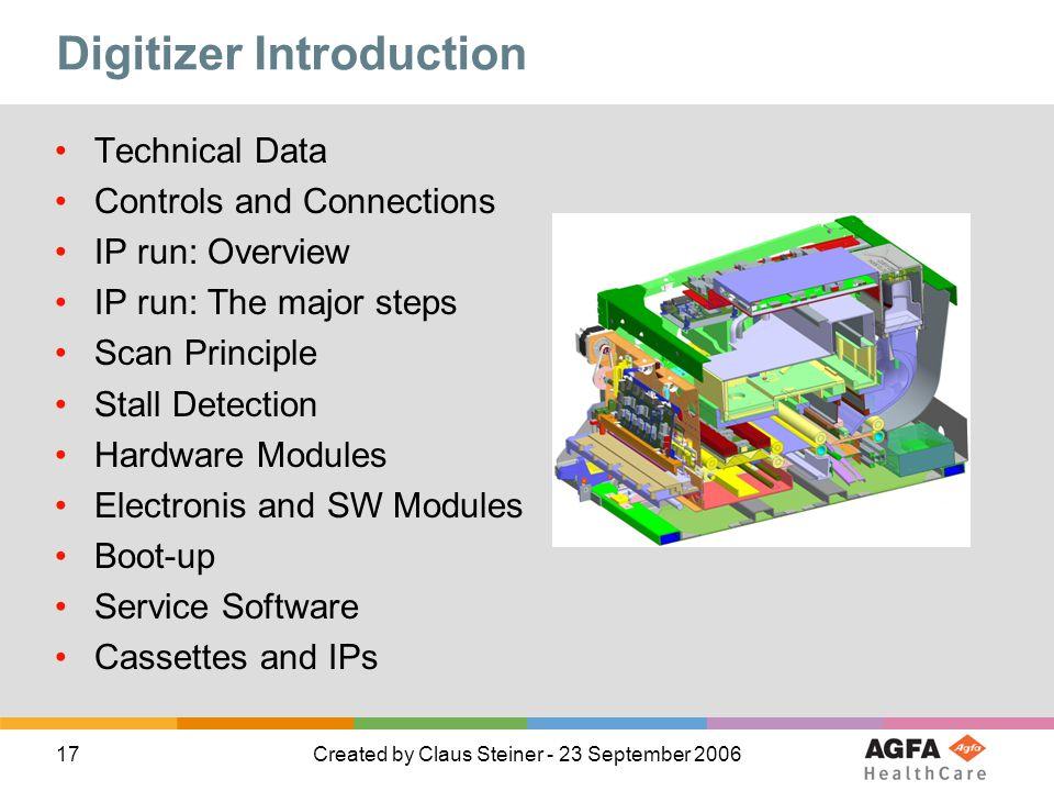 Digitizer Introduction