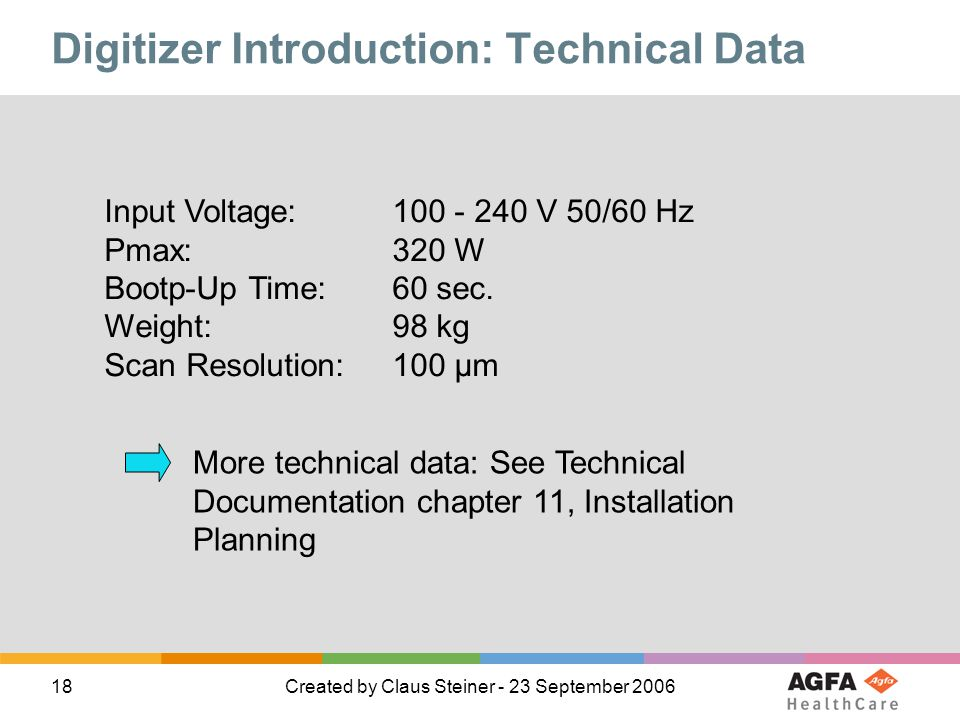 Digitizer Introduction: Technical Data