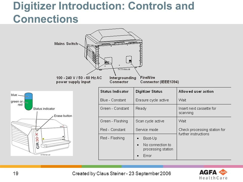 Digitizer Introduction: Controls and Connections