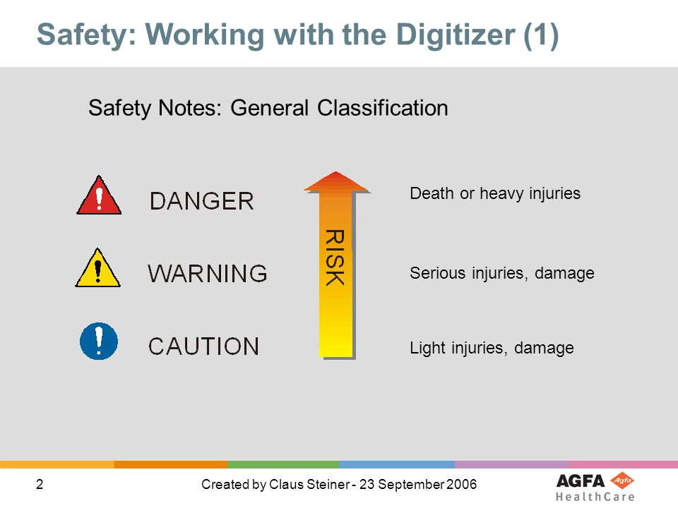 Safety: Working with the Digitizer (1)