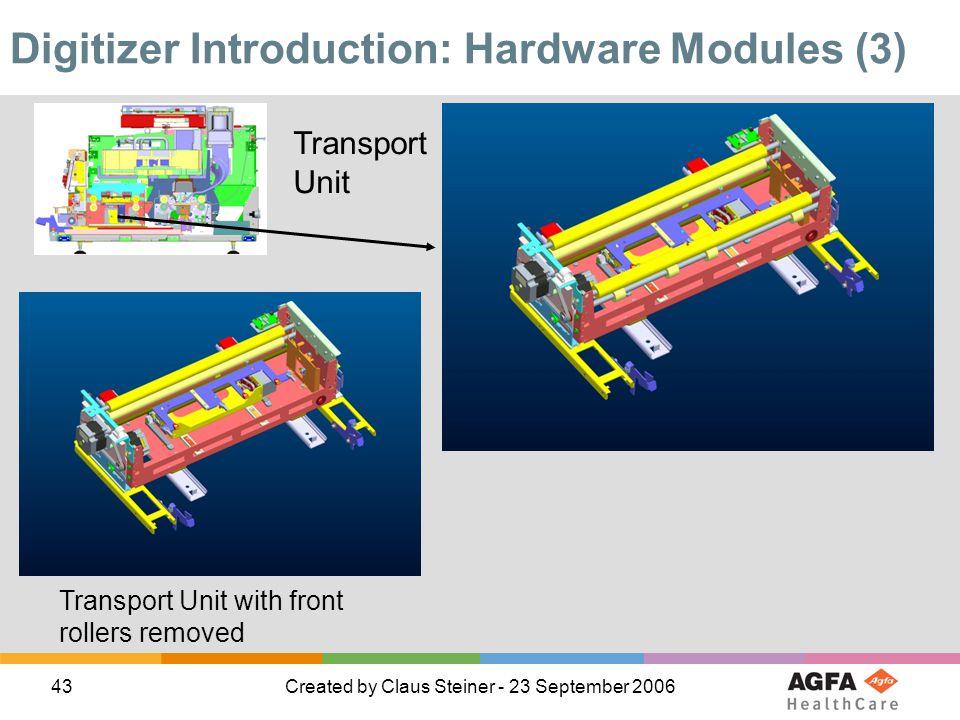 Digitizer Introduction: Hardware Modules (3)