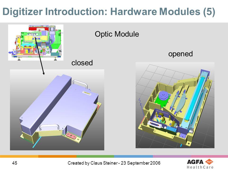 Digitizer Introduction: Hardware Modules (5)