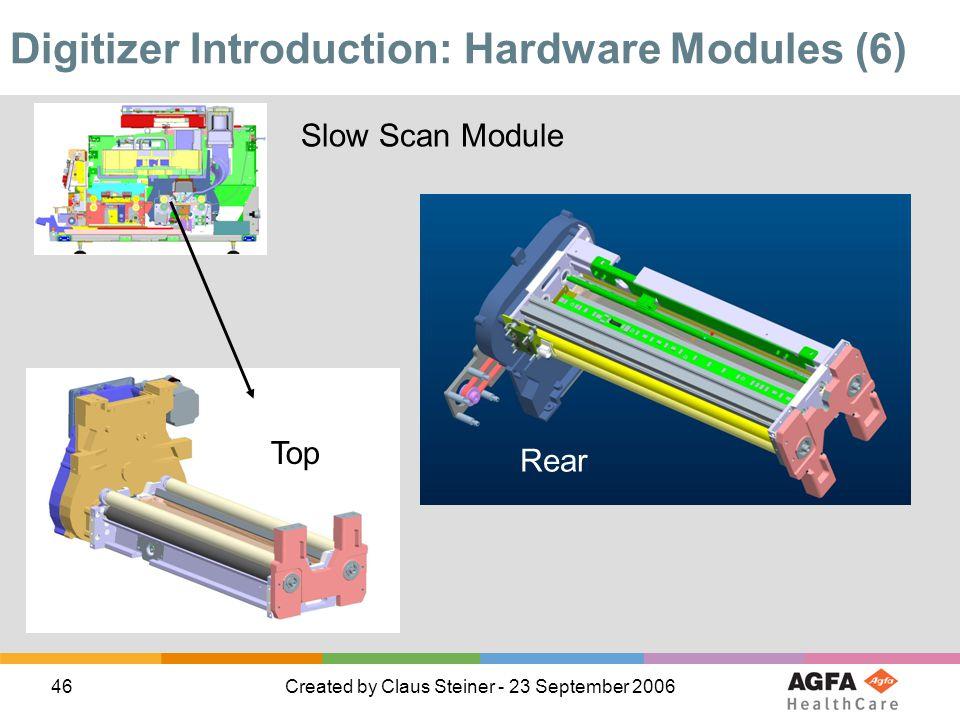 Digitizer Introduction: Hardware Modules (6)