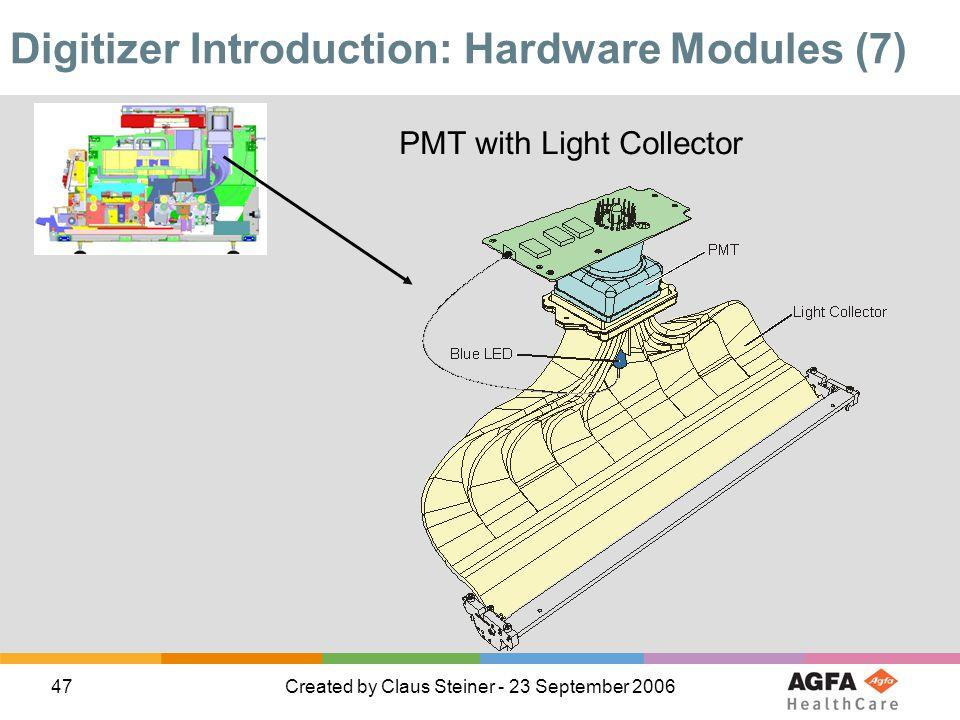 Digitizer Introduction: Hardware Modules (7)