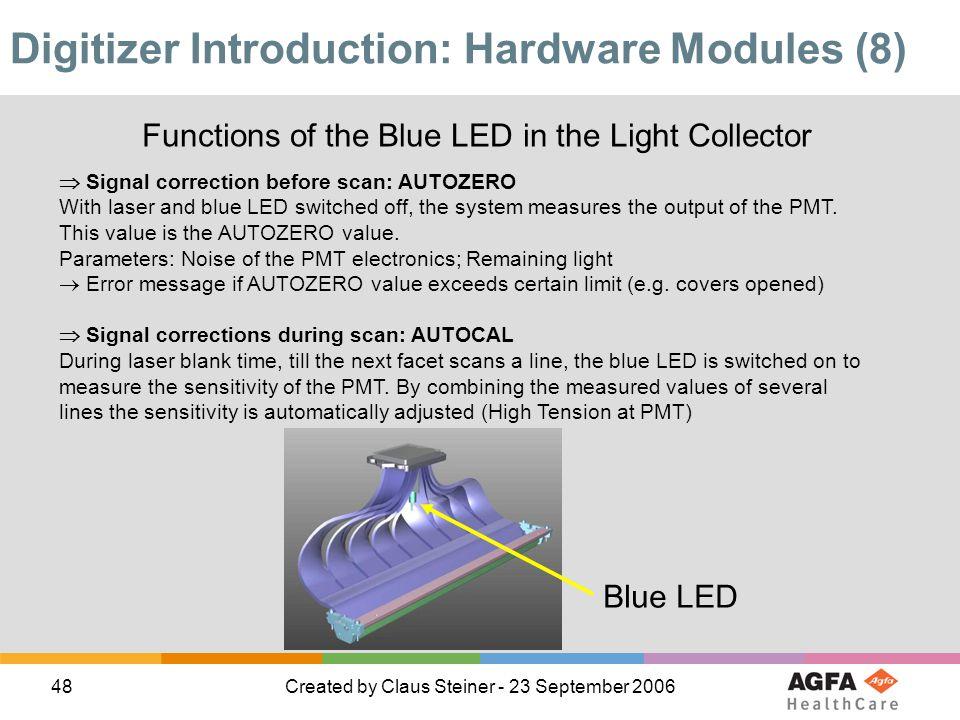Digitizer Introduction: Hardware Modules (8)