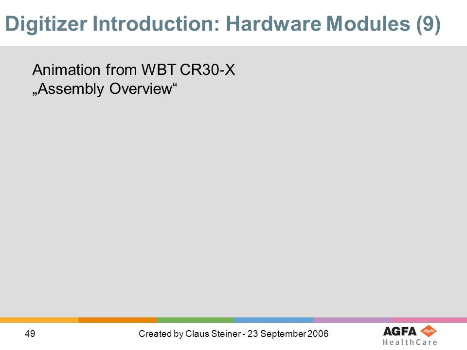 Digitizer Introduction: Hardware Modules (9)