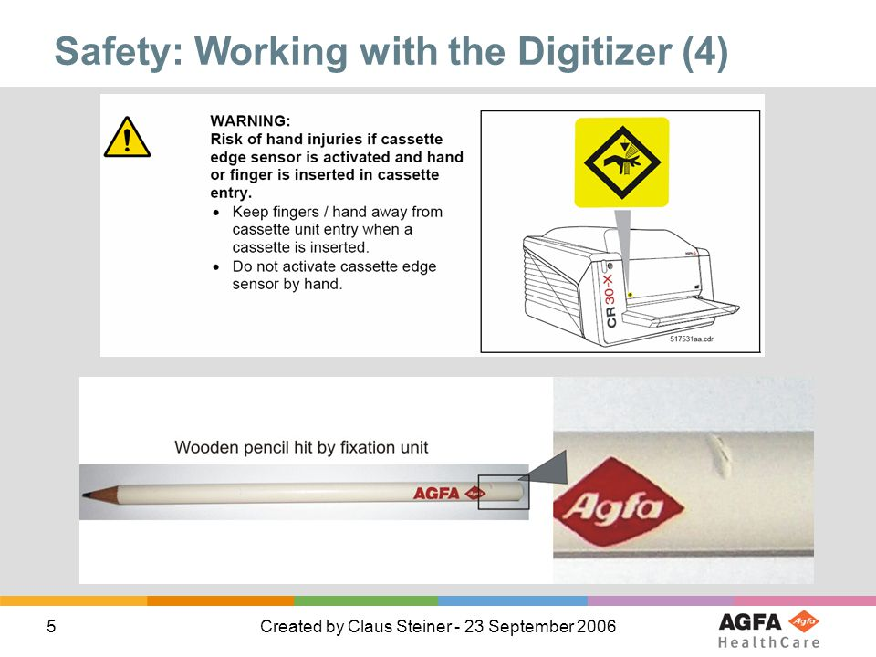 Safety: Working with the Digitizer (4)