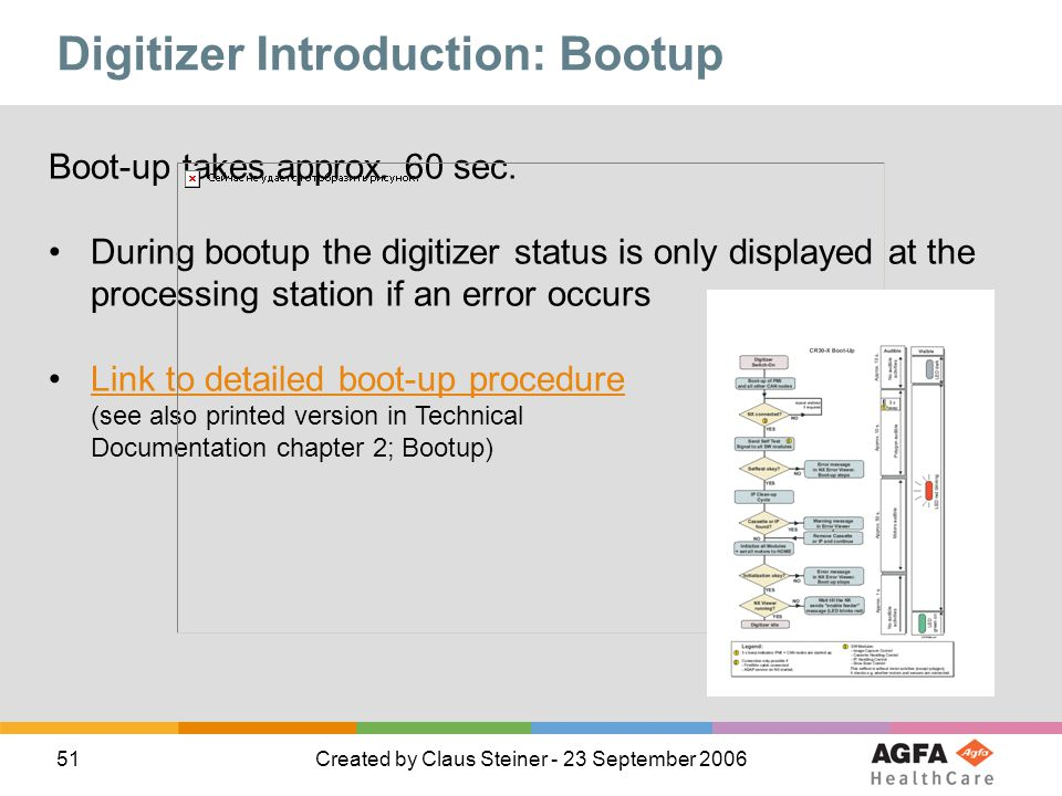 Digitizer Introduction: Bootup