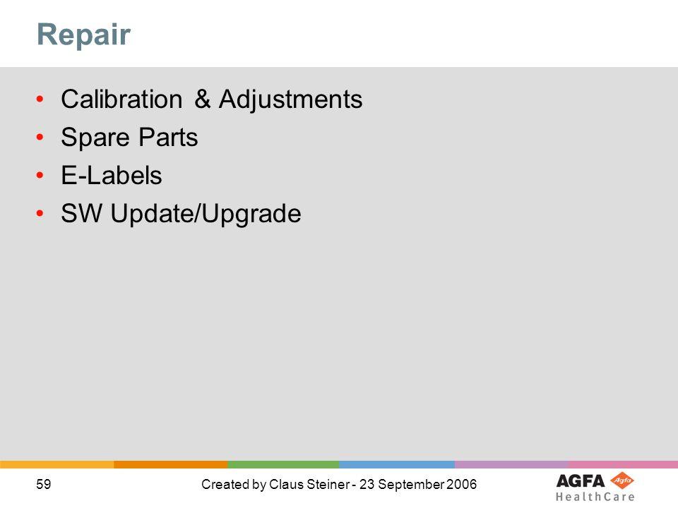 Repair Calibration & Adjustments Spare Parts E-Labels