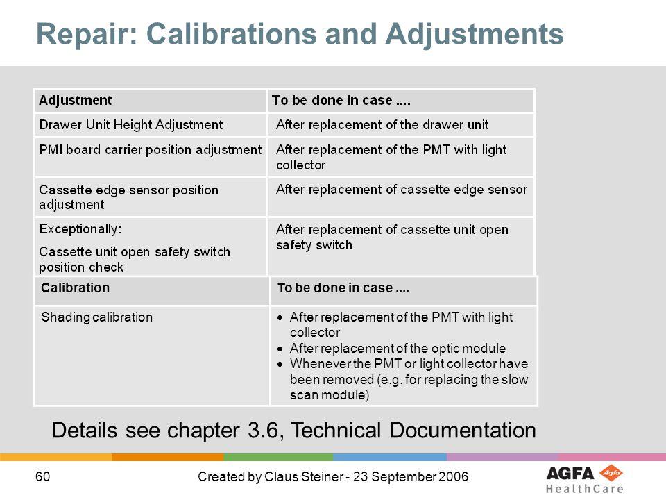 Repair: Calibrations and Adjustments