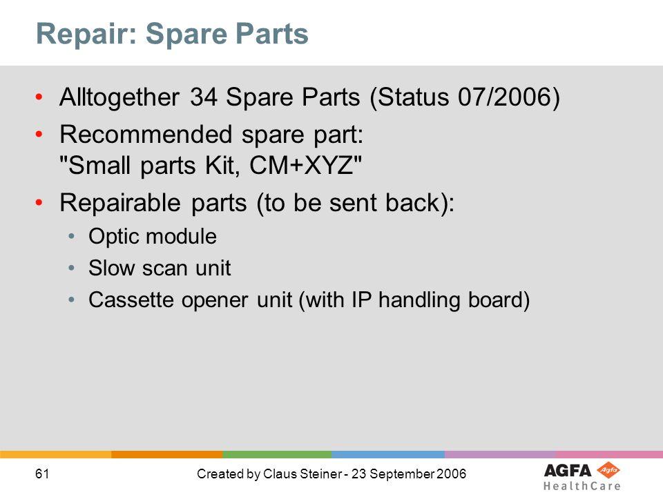 Repair: Spare Parts Alltogether 34 Spare Parts (Status 07/2006)