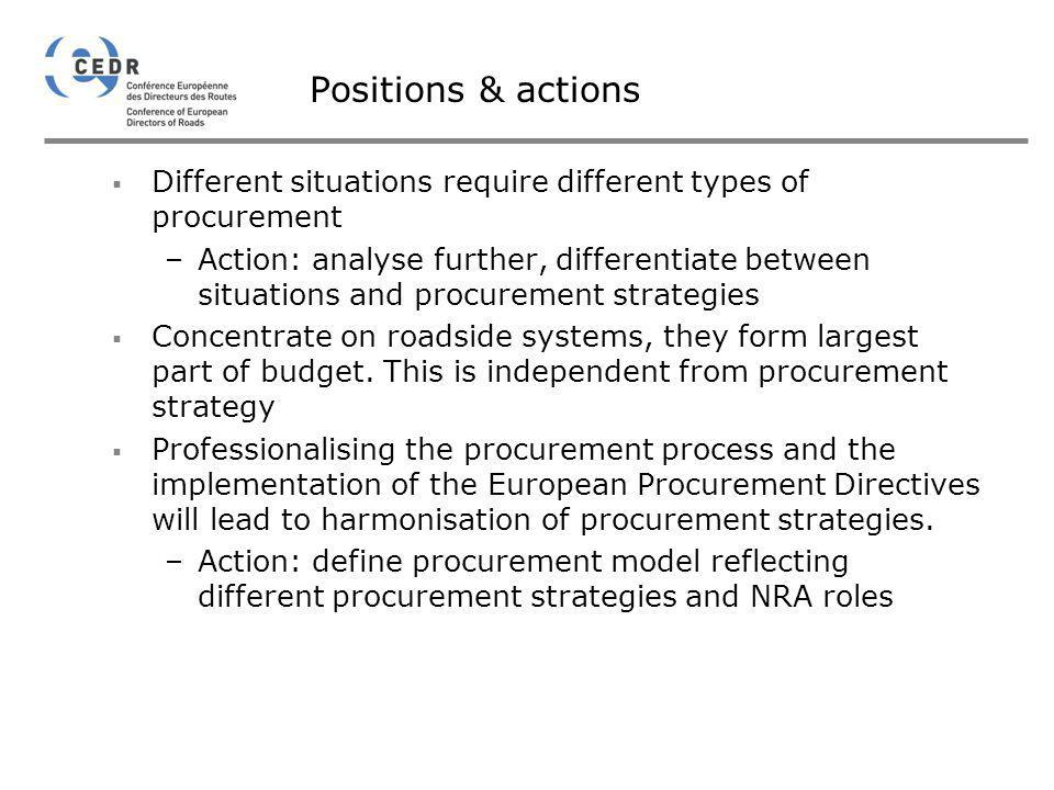 Positions & actions Different situations require different types of procurement.