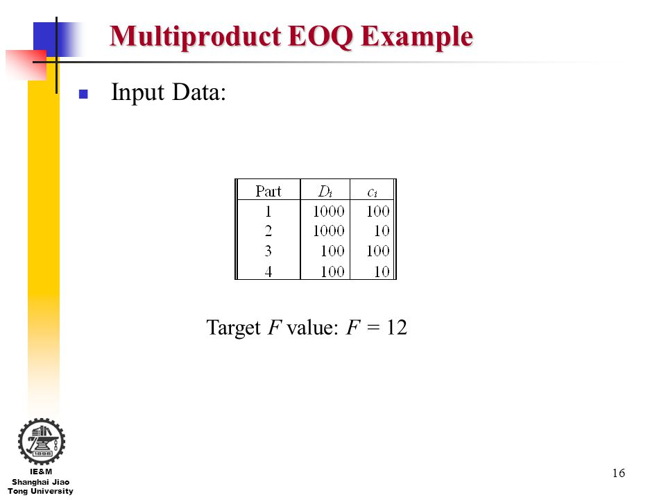 Multiproduct EOQ Example