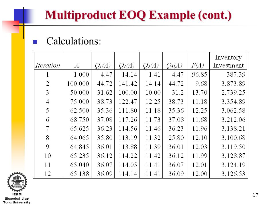 Multiproduct EOQ Example (cont.)