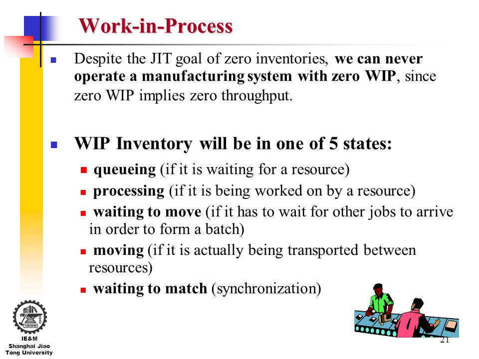 Work-in-Process WIP Inventory will be in one of 5 states: