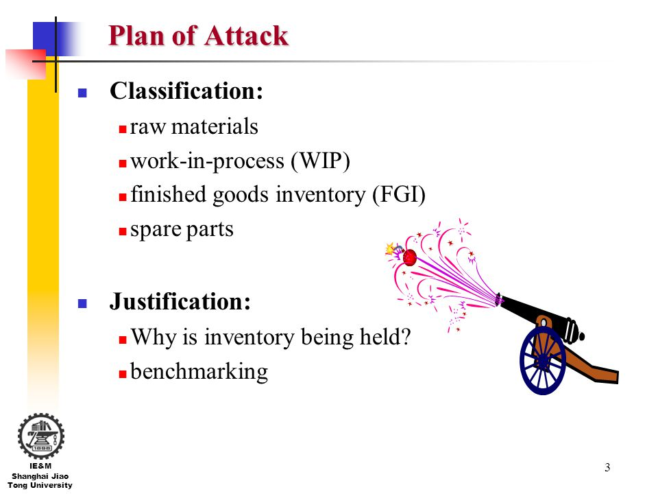 Plan of Attack Classification: Justification: raw materials