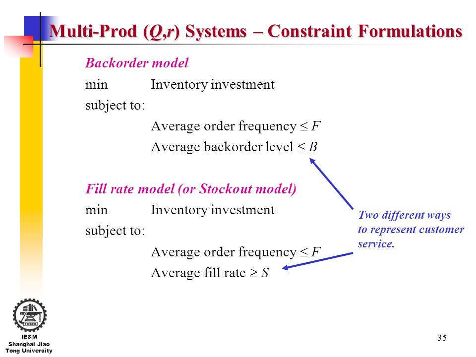 Multi-Prod (Q,r) Systems – Constraint Formulations