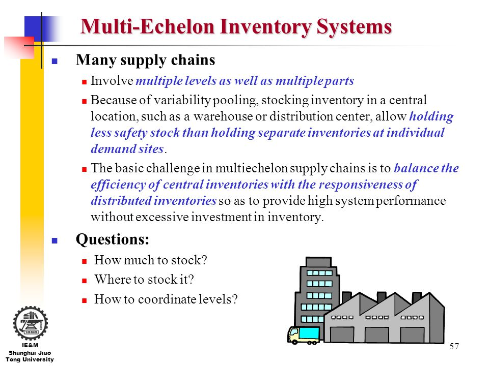 Multi-Echelon Inventory Systems
