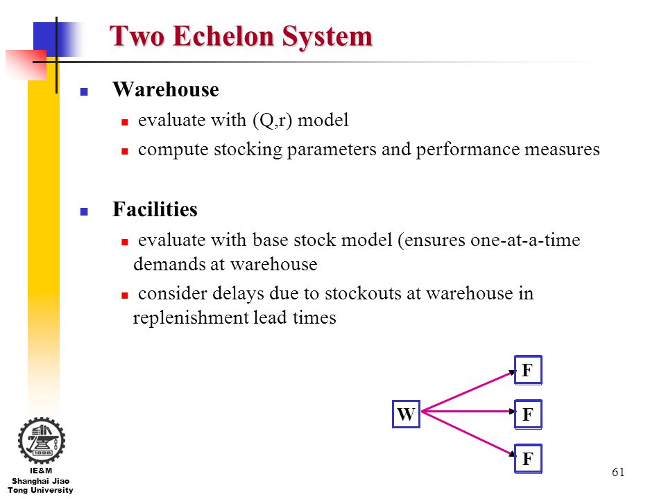Two Echelon System Warehouse Facilities evaluate with (Q,r) model