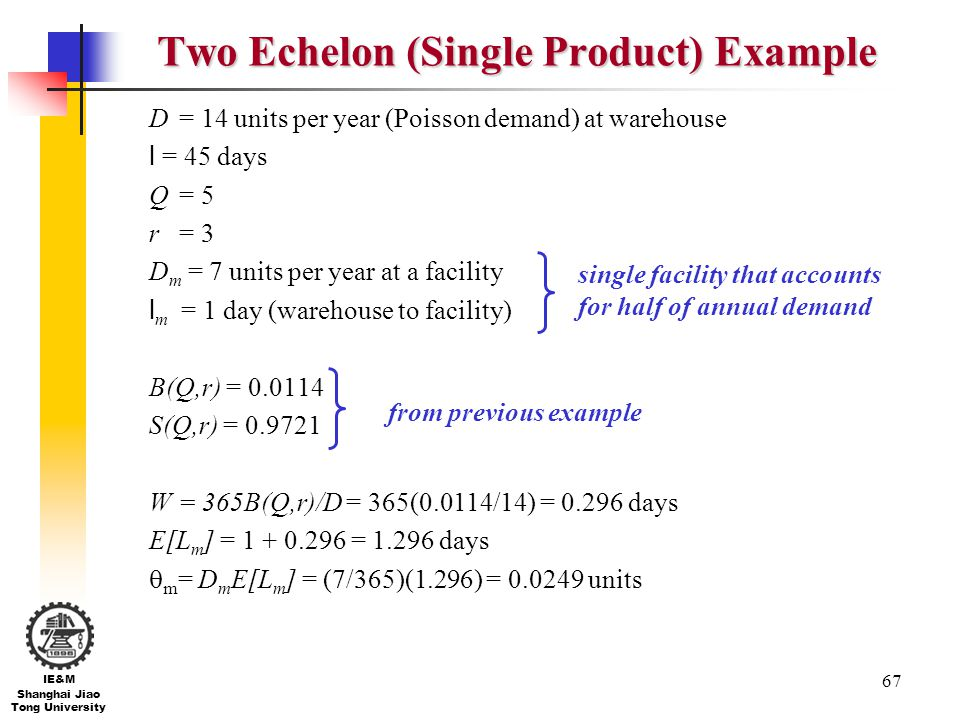 Two Echelon (Single Product) Example