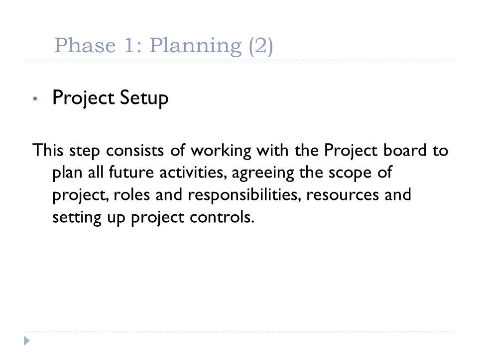 Phase 1: Planning (2) Project Setup