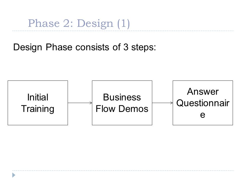 Phase 2: Design (1) Design Phase consists of 3 steps: Initial Training