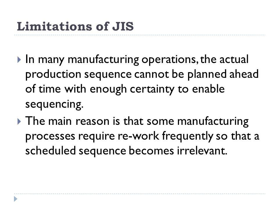 Limitations of JIS