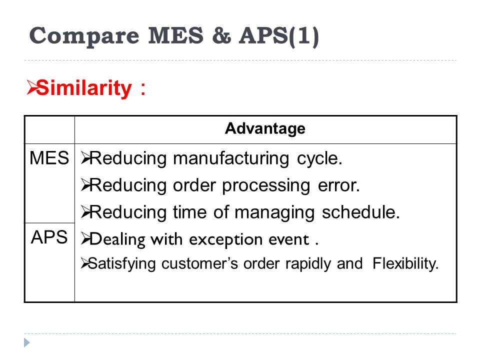 Compare MES & APS(1) Similarity: MES Reducing manufacturing cycle.