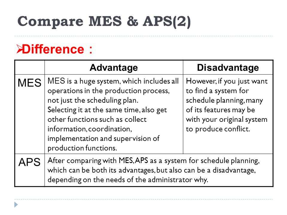 Compare MES & APS(2) Difference: MES APS Advantage Disadvantage