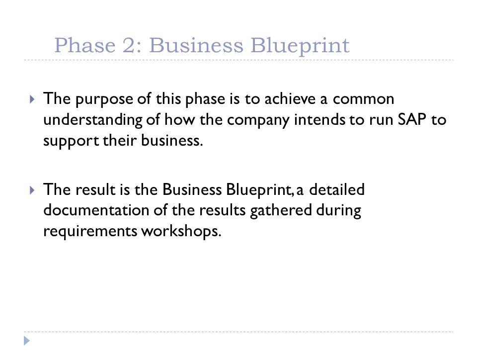 Phase 2: Business Blueprint