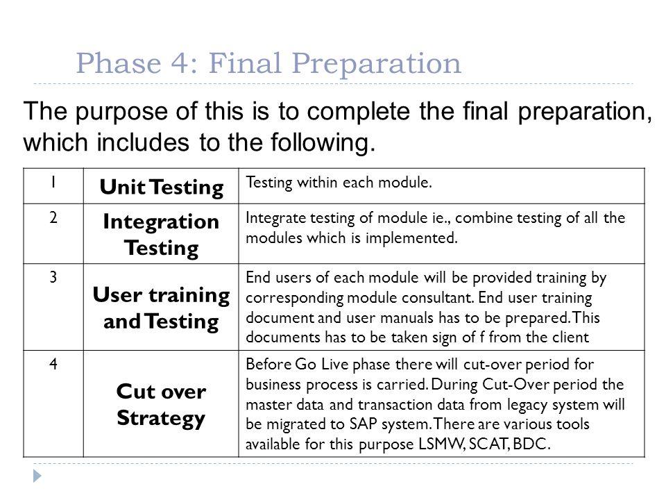 Phase 4: Final Preparation