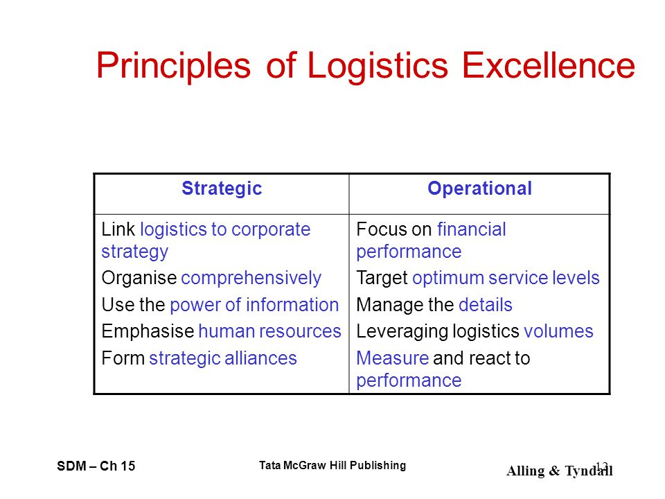 Principles of Logistics Excellence