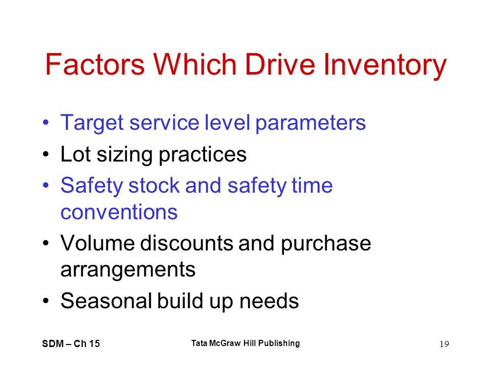Factors Which Drive Inventory