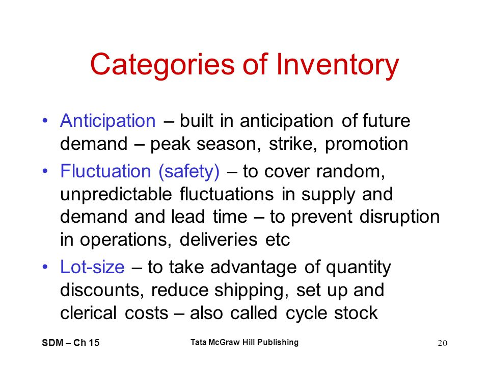 Categories of Inventory
