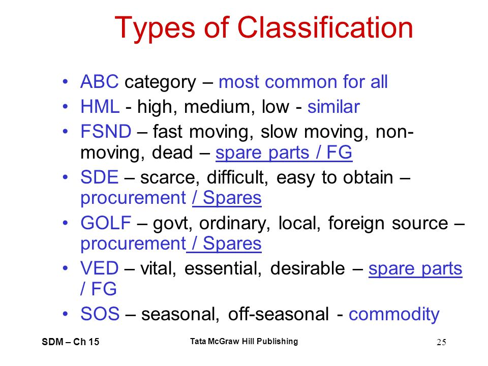 Types of Classification
