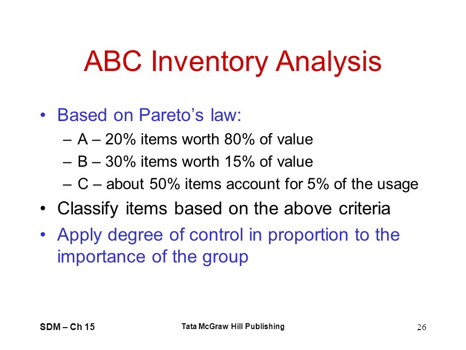 ABC Inventory Analysis