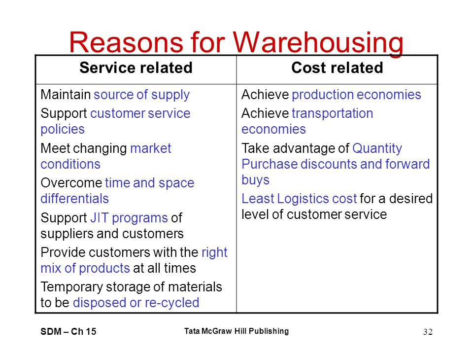 Reasons for Warehousing