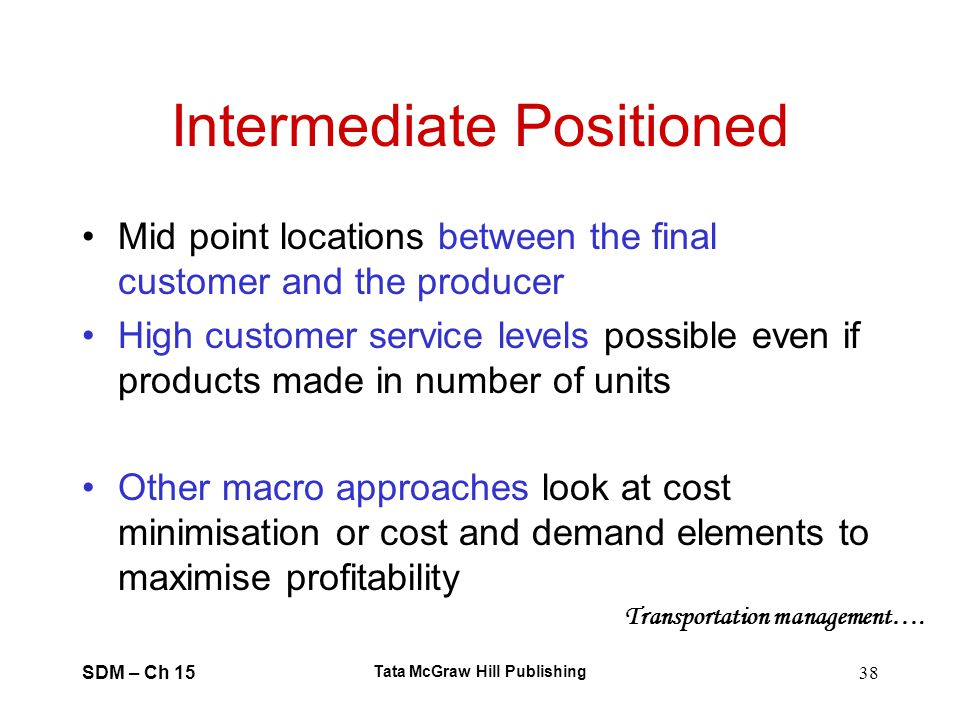 Intermediate Positioned