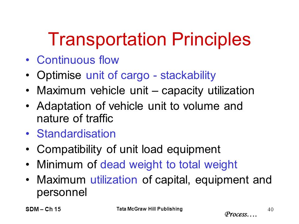 Transportation Principles