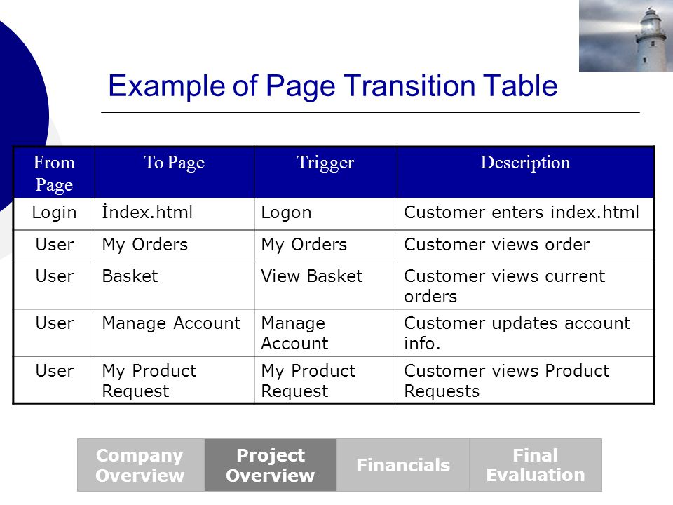 Example of Page Transition Table